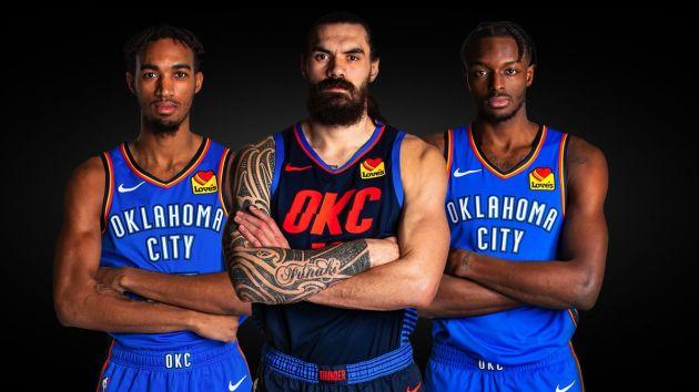Oklahoma City Thunder Players Salaries